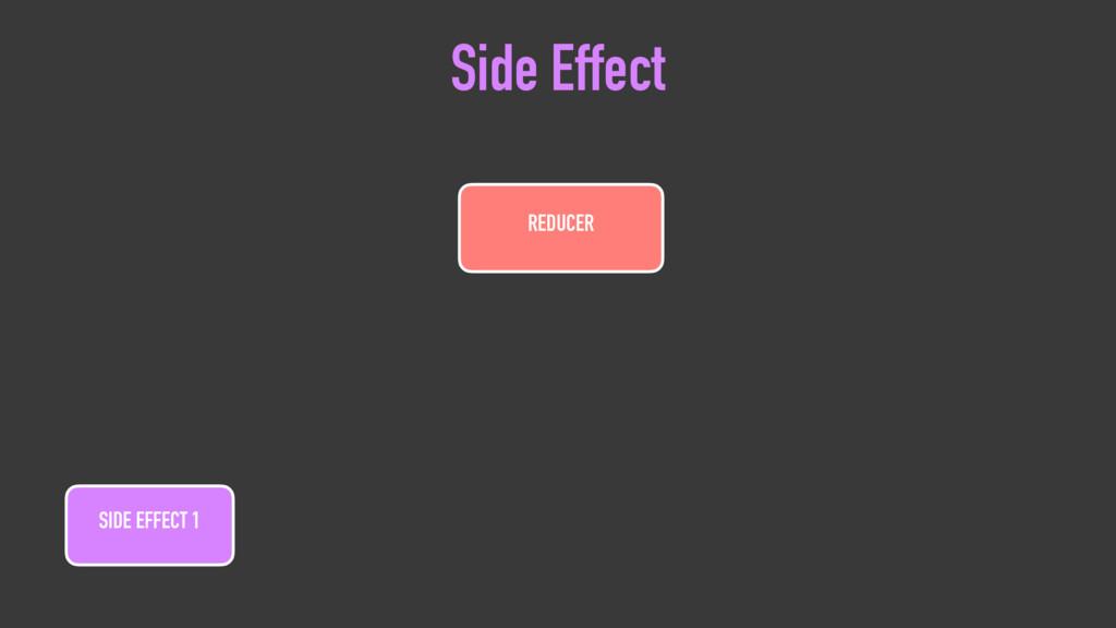 SIDE EFFECT 1 REDUCER Side Effect