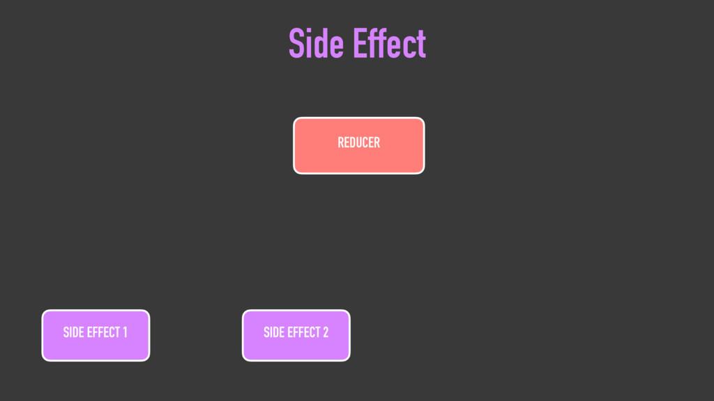 SIDE EFFECT 1 SIDE EFFECT 2 REDUCER Side Effect
