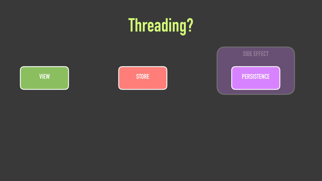 Threading? VIEW STORE PERSISTENCE SIDE EFFECT