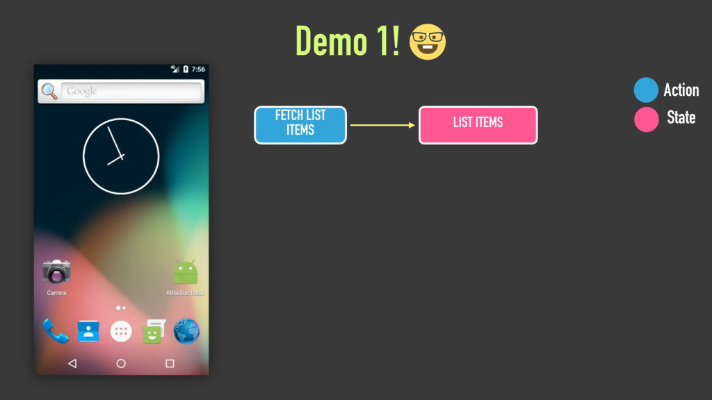 Demo 1! FETCH LIST ITEMS LIST ITEMS Action State
