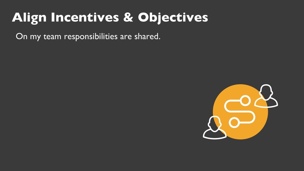 Align Incentives & Objectives On my team respon...