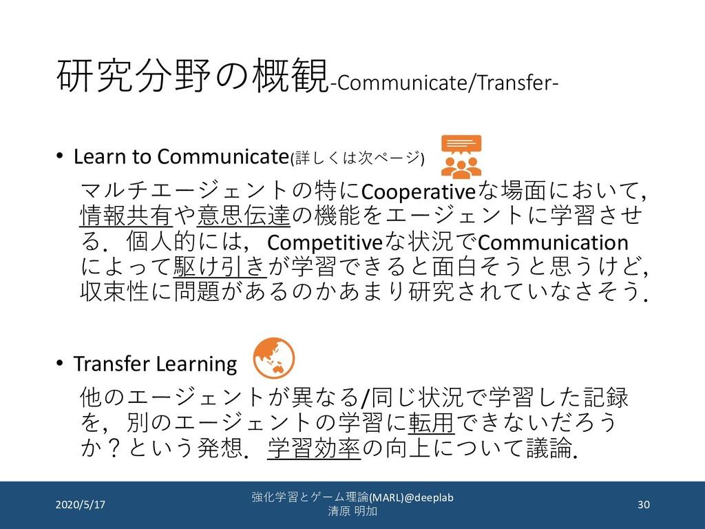 研究分野の概観-Communicate/Transfer- • Learn to Commun...