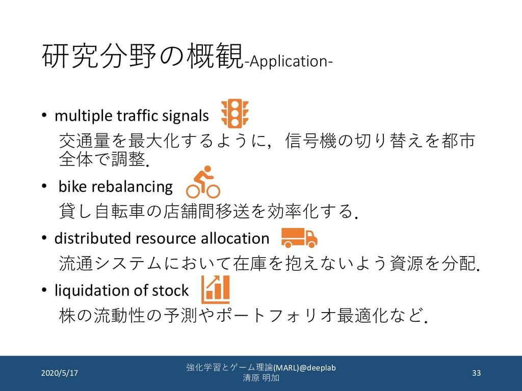 研究分野の概観-Application- • multiple traffic signals...