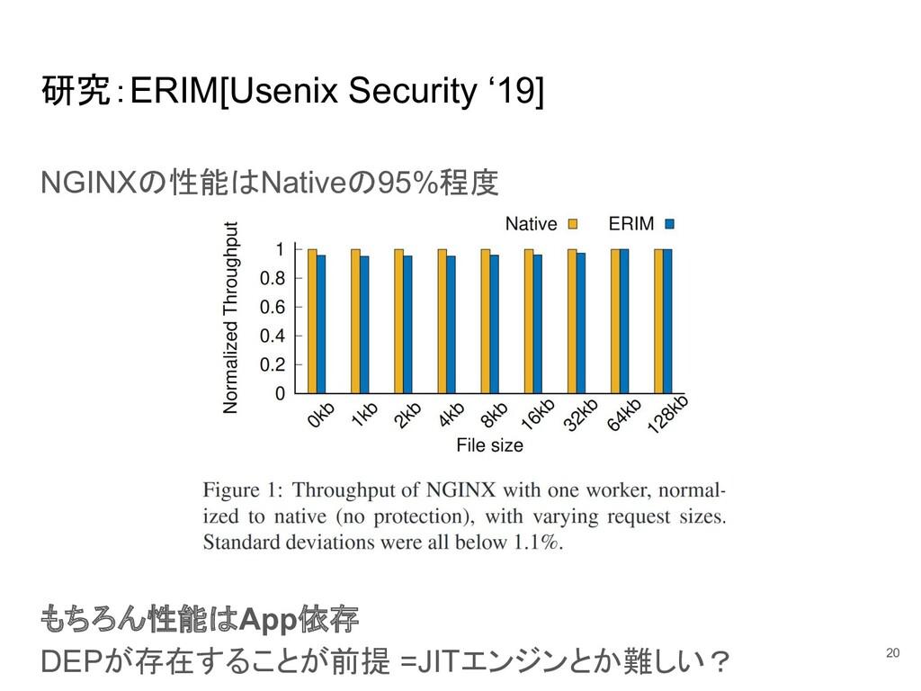 研究:ERIM[Usenix Security '19] NGINXの性能はNativeの95...