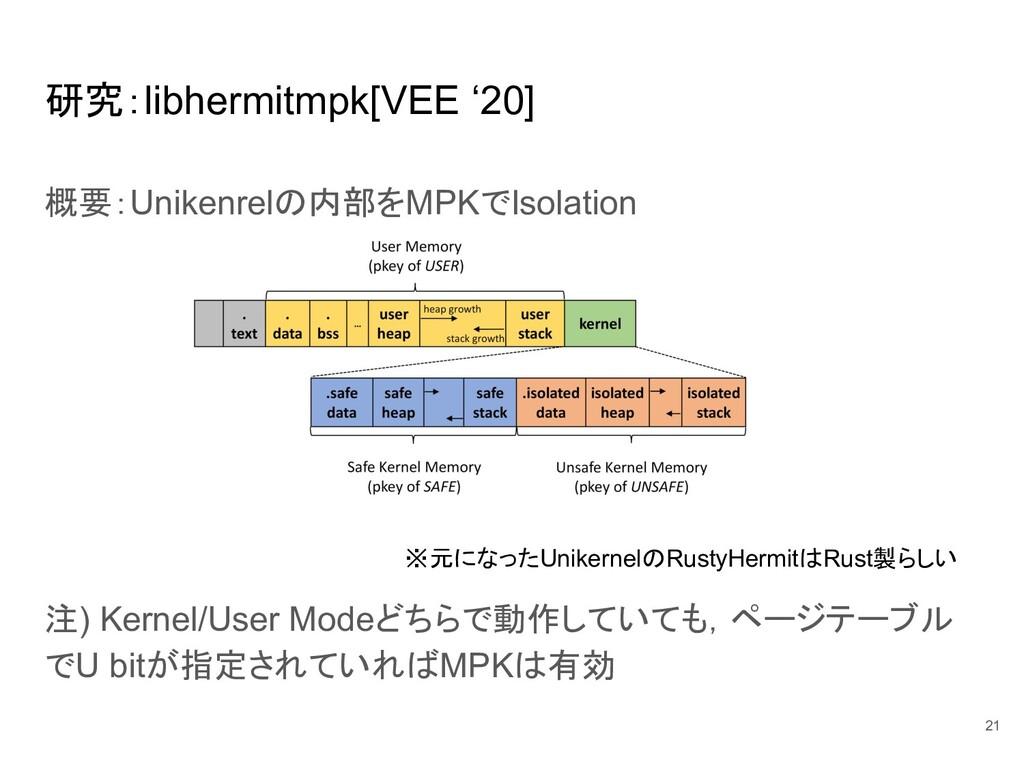 研究:libhermitmpk[VEE '20] 概要:Unikenrelの内部をMPKでIs...