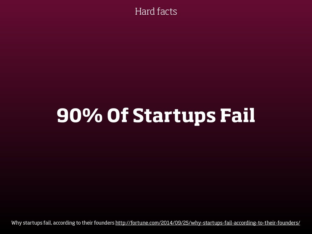 90% Of Startups Fail Hard facts Why startups fa...