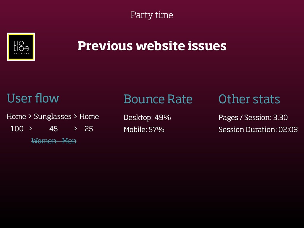 Party time Previous website issues User flow Hom...