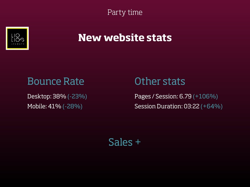 Party time New website stats Bounce Rate