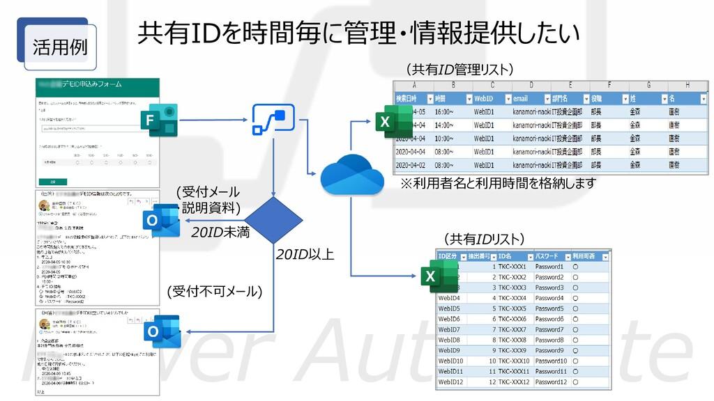 Power Automate 活用例 共有IDを時間毎に管理・情報提供したい (受付メール ・...