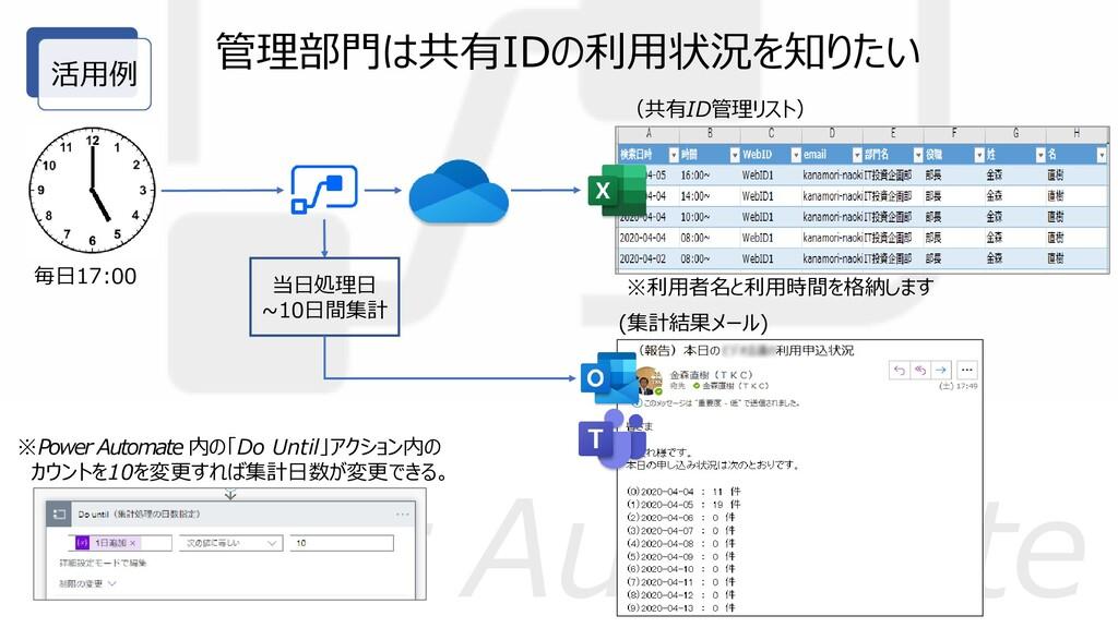 Power Automate 活用例 (共有ID管理リスト) ※利用者名と利用時間を格納します...