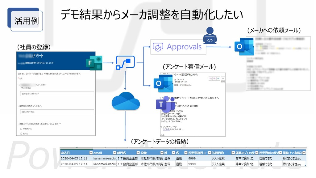 Power Automate 活用例 (社員の登録) (アンケートデータの格納) (アンケート...
