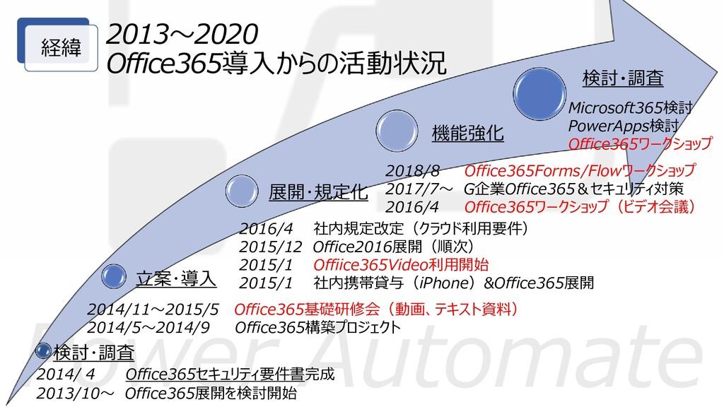 Power Automate 経緯 検討・調査 立案・導入 展開・規定化 機能強化 検討・調査...