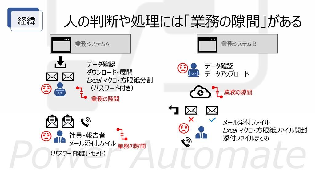 Power Automate 経緯 社員・報告者 メール添付ファイル メール添付ファイル Ex...
