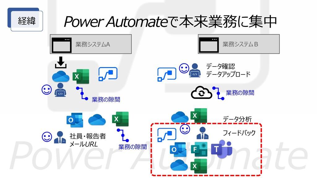 Power Automate 経緯 社員・報告者 メールURL フィードバック データ確認 デ...