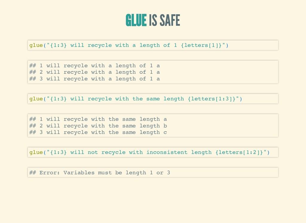 "GLUE GLUE GLUE GLUE IS SAFE IS SAFE glue(""{1:3}..."
