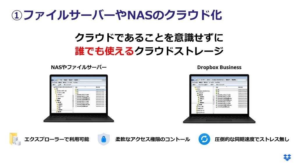 ①ファイルサーバーやNASのクラウド化 NASやファイルサーバー Dropbox Busine...