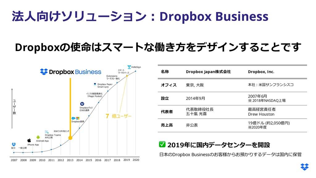 法⼈向けソリューション︓Dropbox Business ✅ 2019年に国内データセンターを...