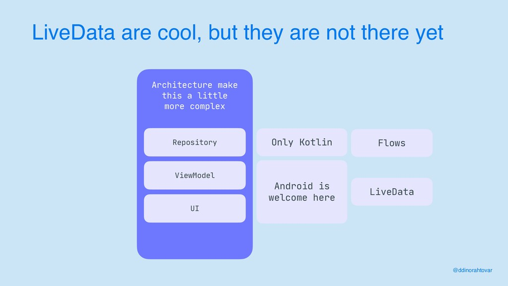 LiveData are cool, but they are not there yet A...