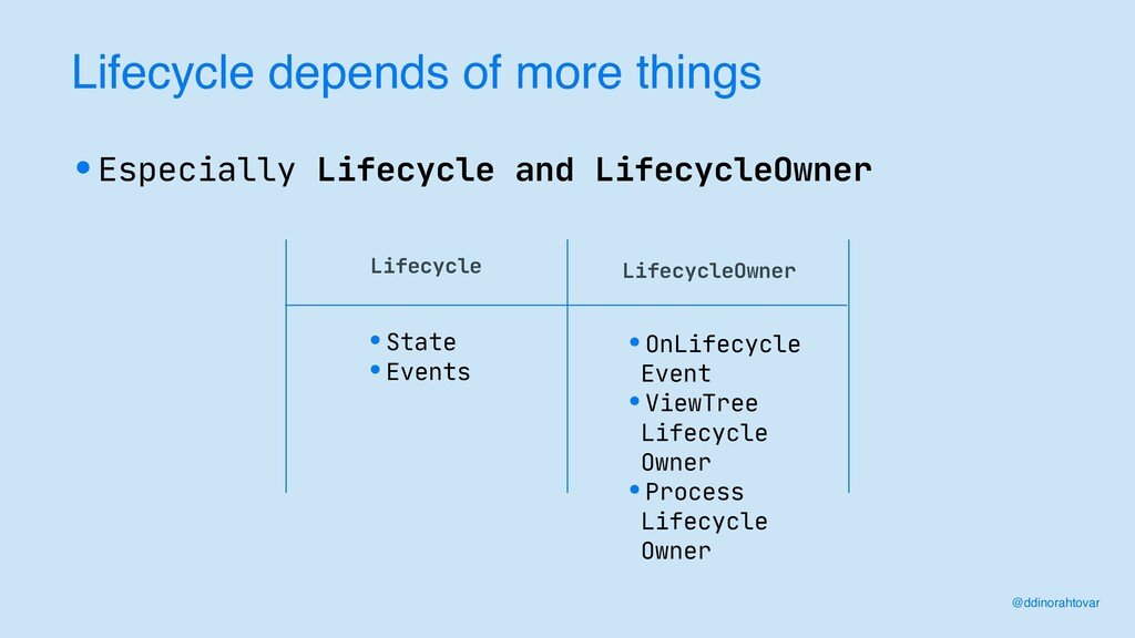 Lifecycle depends of more things •OnLifecycle E...