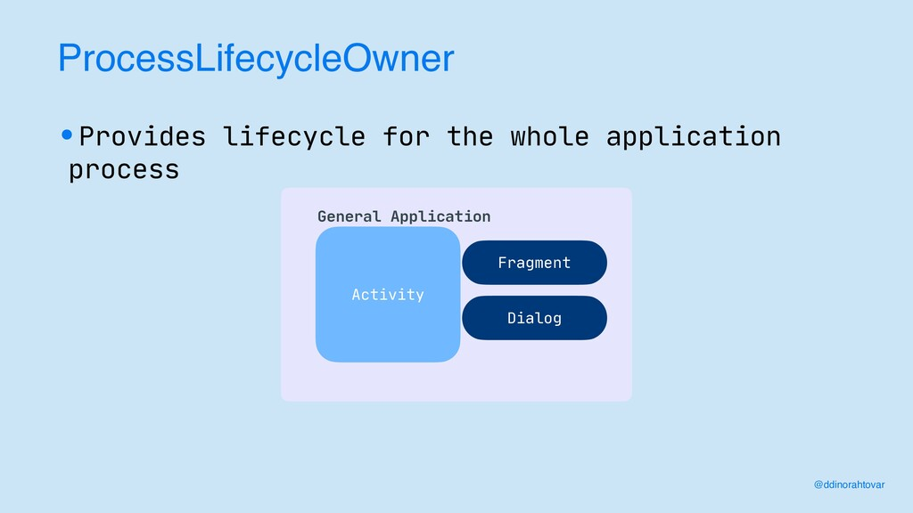 ProcessLifecycleOwner •Provides lifecycle for t...