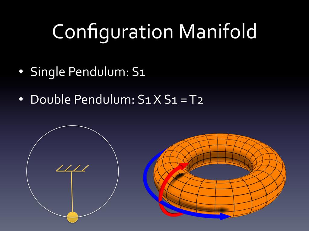 Configuration Manifold  • Single Pendu...