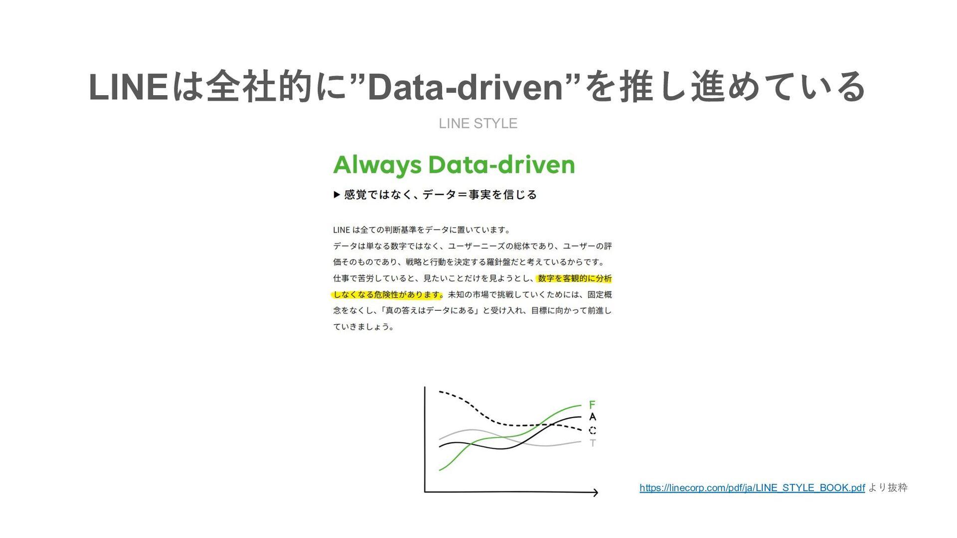 "LINE STYLE LINEは全社的に""DATA DRIVEN""を推し進めている https..."