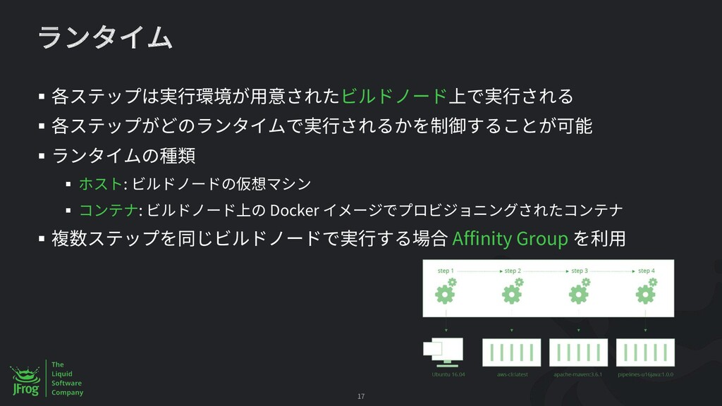 § § § § : § : Docker § Affinity Group 17