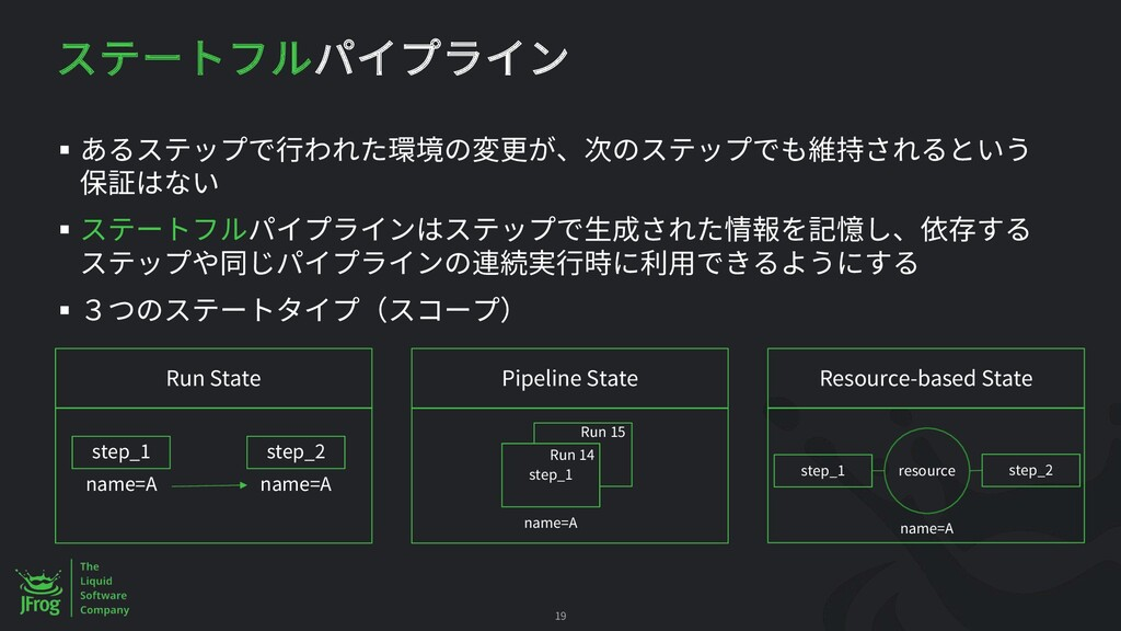 § § § 19 Run State Pipeline State Resource-base...