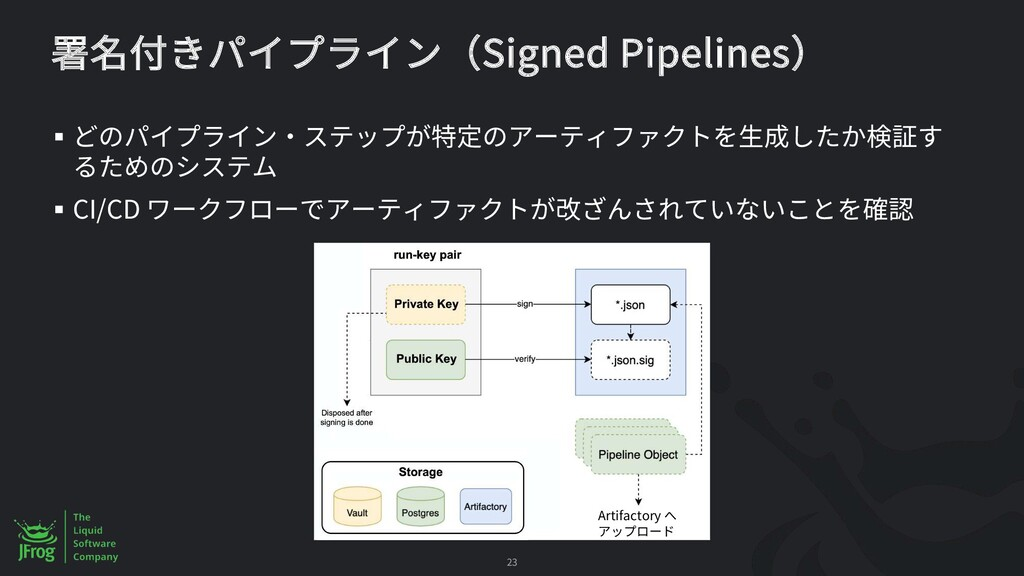 Signed Pipelines § § CI/CD 23 Artifactory