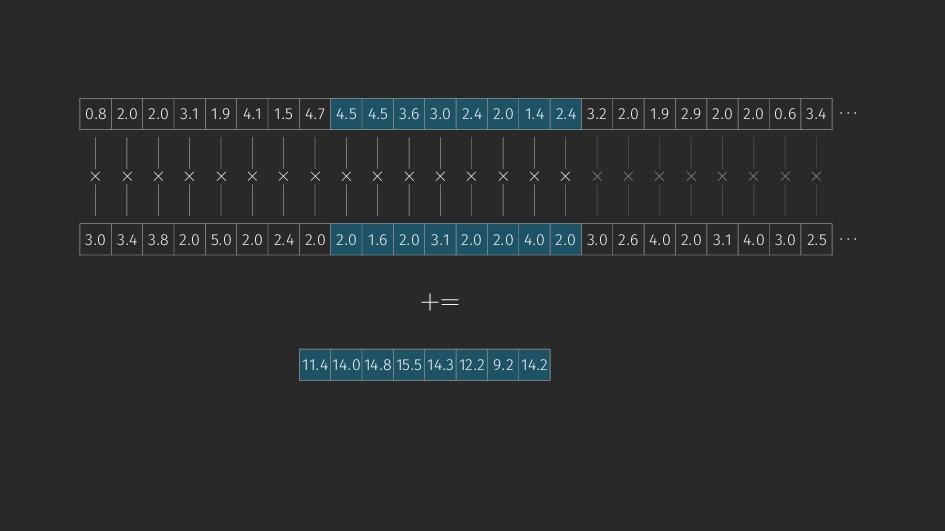 × × × × × × × × × × × × × × × × += 11.4 14.0 14...