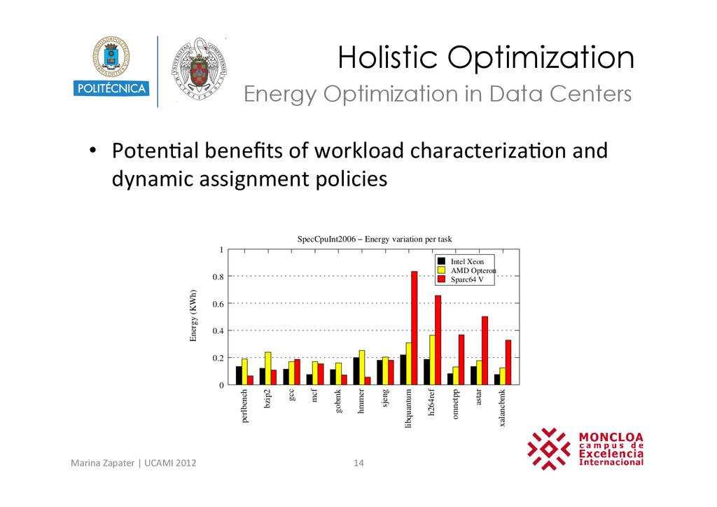 Holistic Optimization • Poten?al benefits ...