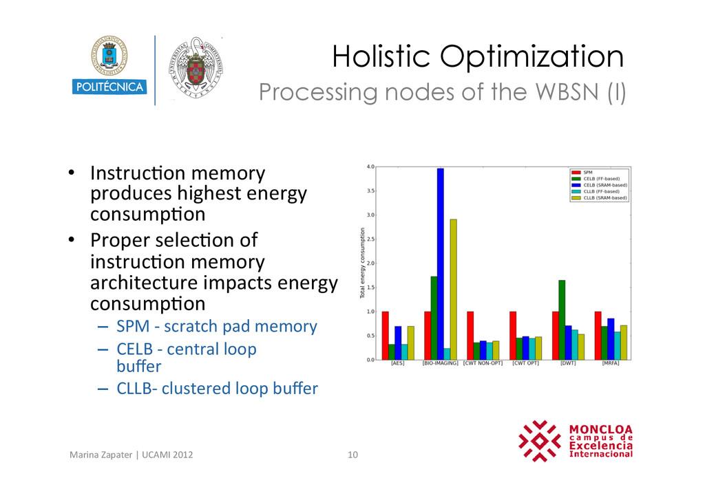 Holistic Optimization • Instruc?on memory...