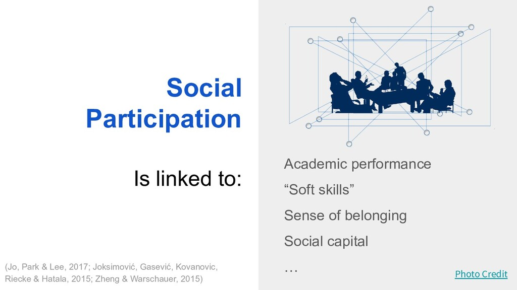 Social Participation Is linked to: Academic per...