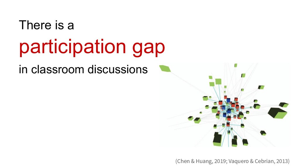 There is a participation gap in classroom discu...