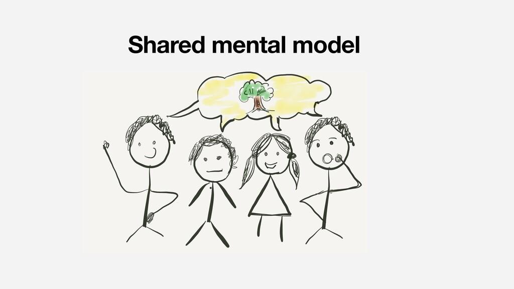 Shared mental model