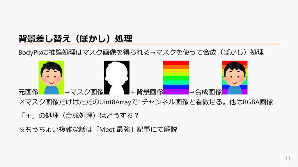 背景差し替え(ぼかし)処理 BodyPixの推論処理はマスク画像を得られる→マスクを使って合成...