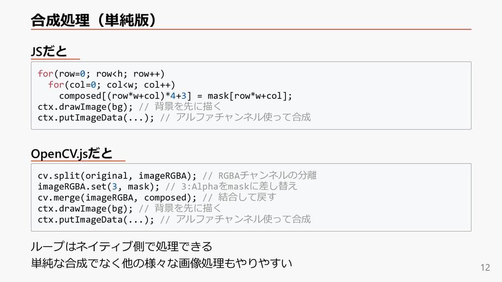 合成処理(単純版) JSだと for(row=0; row<h; row++) for(col...