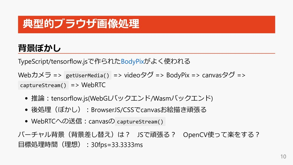 典型的ブラウザ画像処理 背景ぼかし TypeScript/tensorflow.jsで作られた...