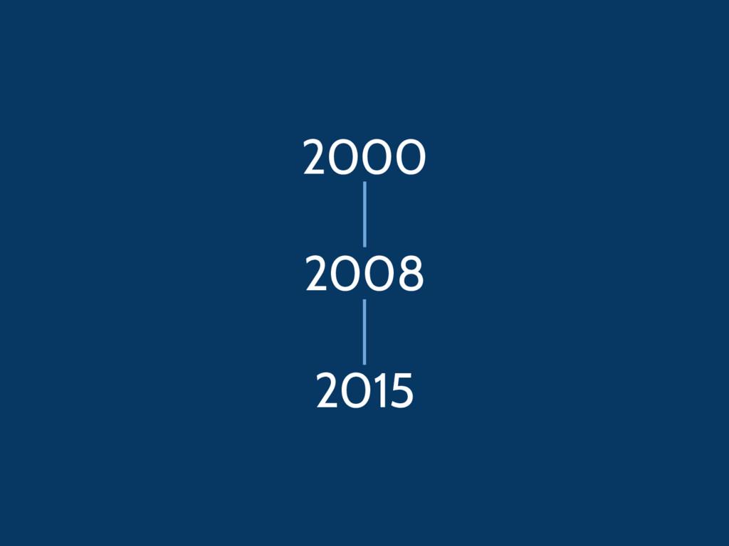 2000 2008 2015