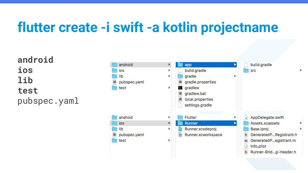 flutter create -i swift -a kotlin projectname a...