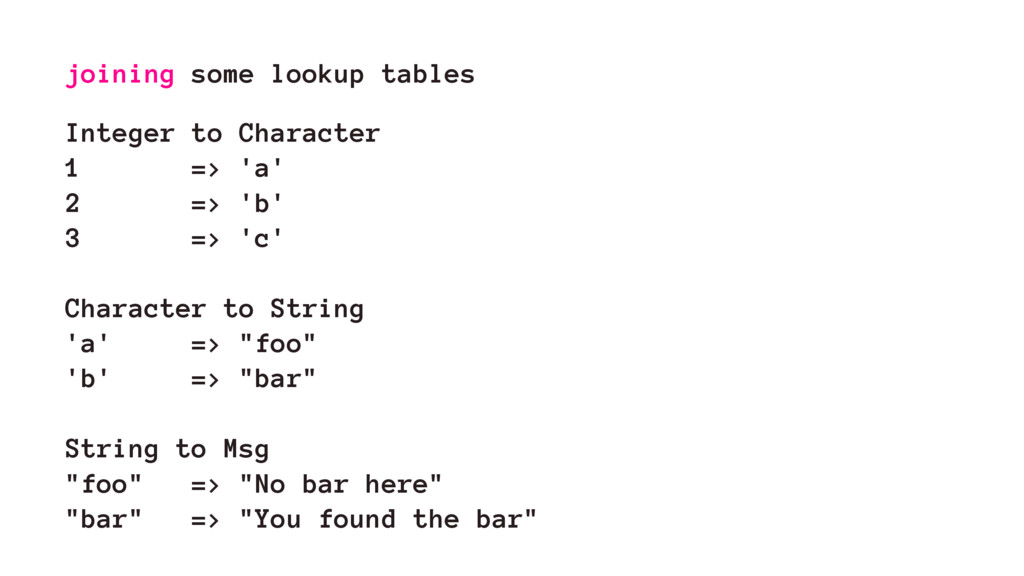 joining some lookup tables Integer to Character...