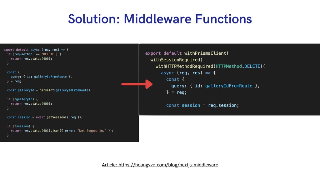 Solution: Middleware Functions Article: https:/...
