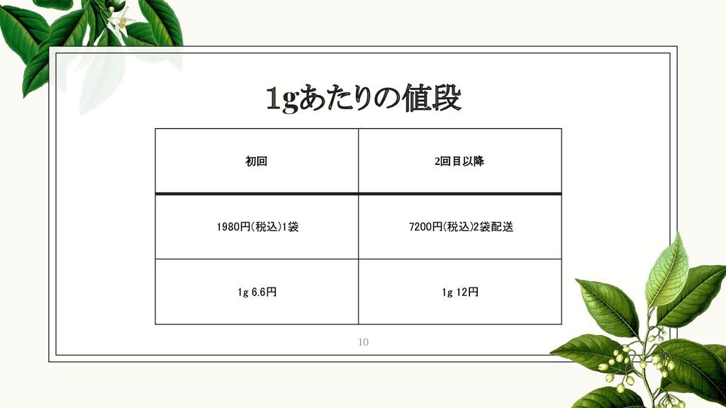 1gあたりの値段 初回 2回目以降 1980円(税込)1袋 7200円(税込)2袋配送 1g ...