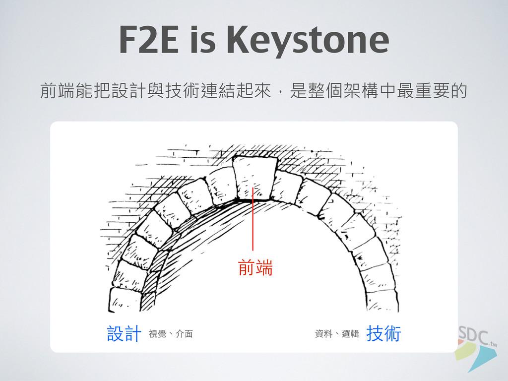 前端 設計 技術 視覺、介⾯面 資料、邏輯 F2E is Keystone 前端能把設計與技術...