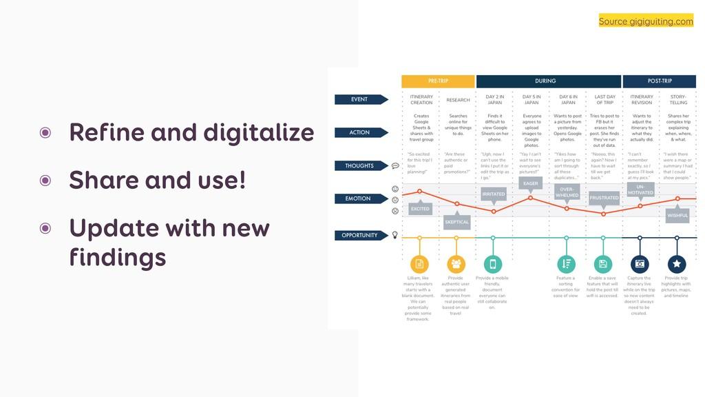 ๏ Refine and digitalize ๏ Share and use! ๏ Upda...