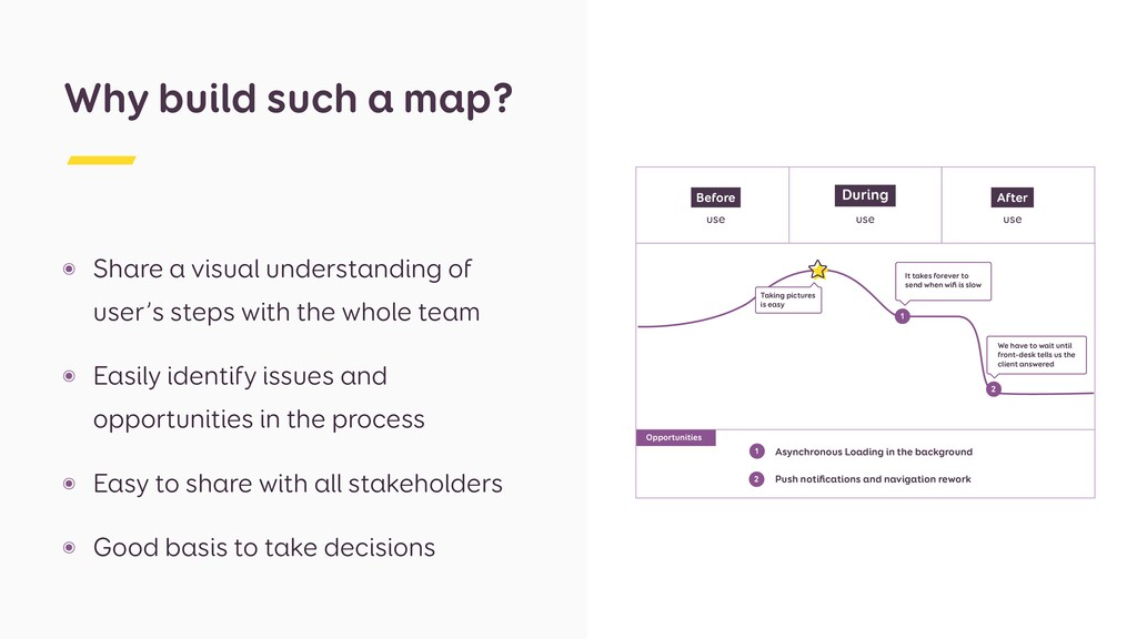 ๏ Share a visual understanding of user's steps ...