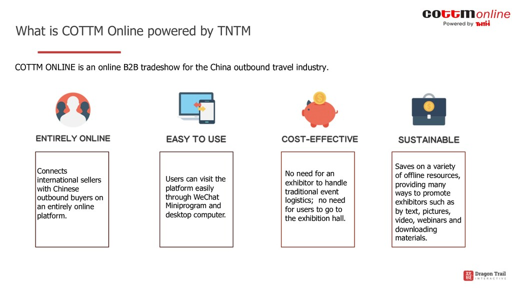 What is COTTM Online powered by TNTM COTTM ONLI...
