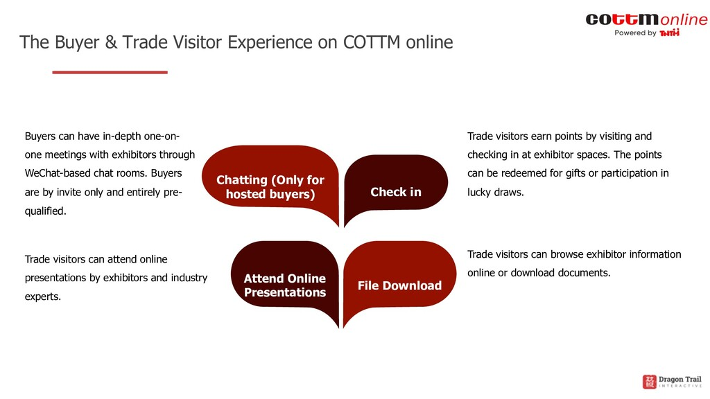 Chatting (Only for hosted buyers) Attend Online...
