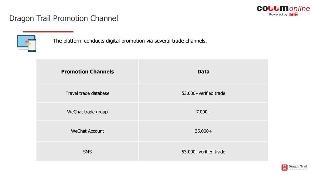 Dragon Trail Promotion Channel The platform con...