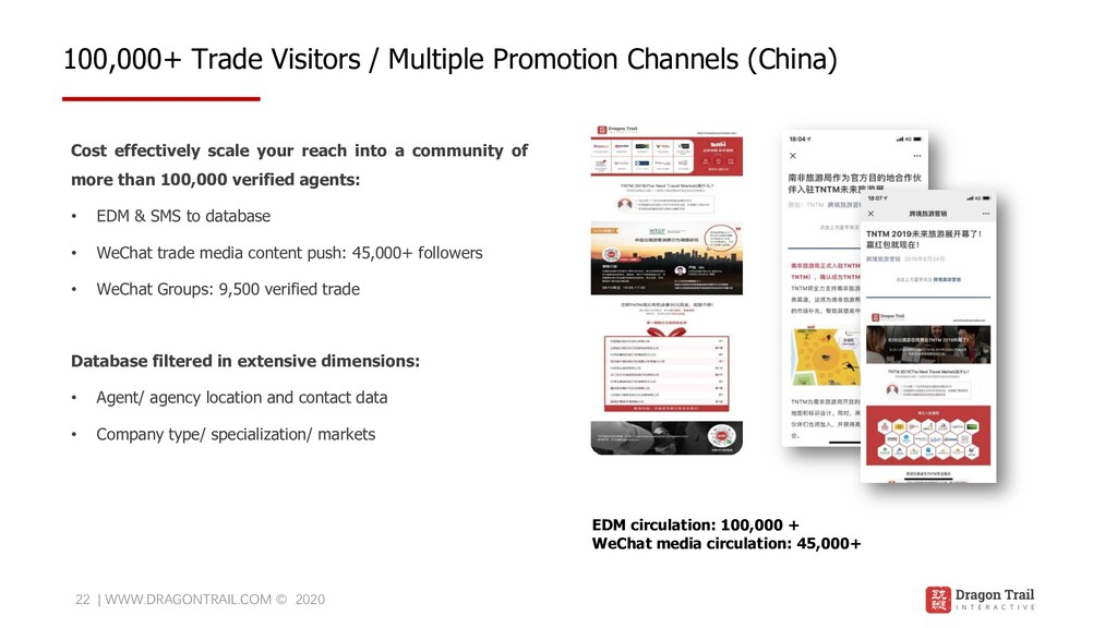 100,000+ Trade Visitors / Multiple Promotion Ch...